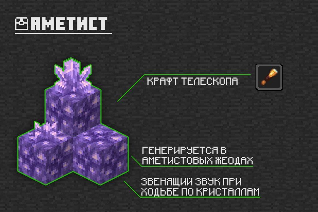 Аметист в Майнкрафт 1.16.210.61