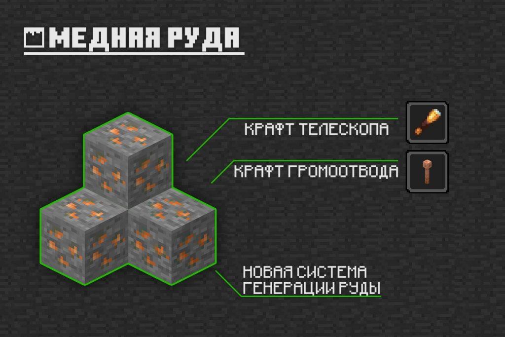 Медная руда в Minecraft PE 1.16.210.59