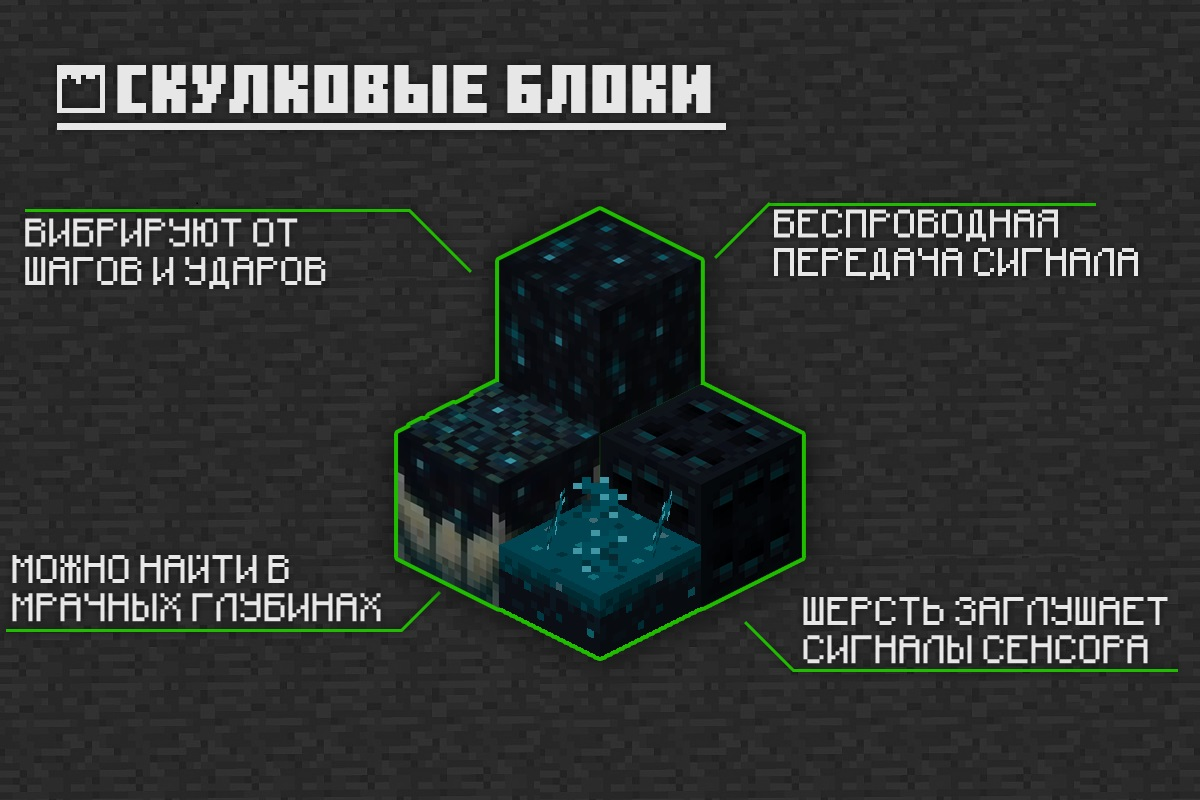 Скалк-сенсоры в Майнкрафт 1.16.210.57