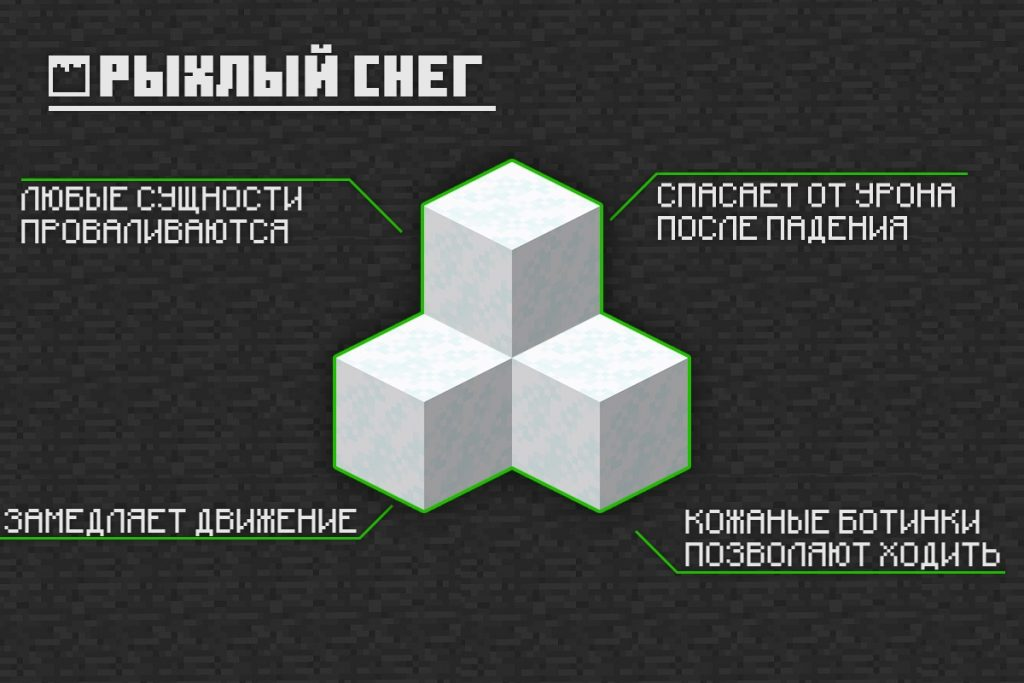 Рыхлый снег в Minecraft PE 1.16.200.53