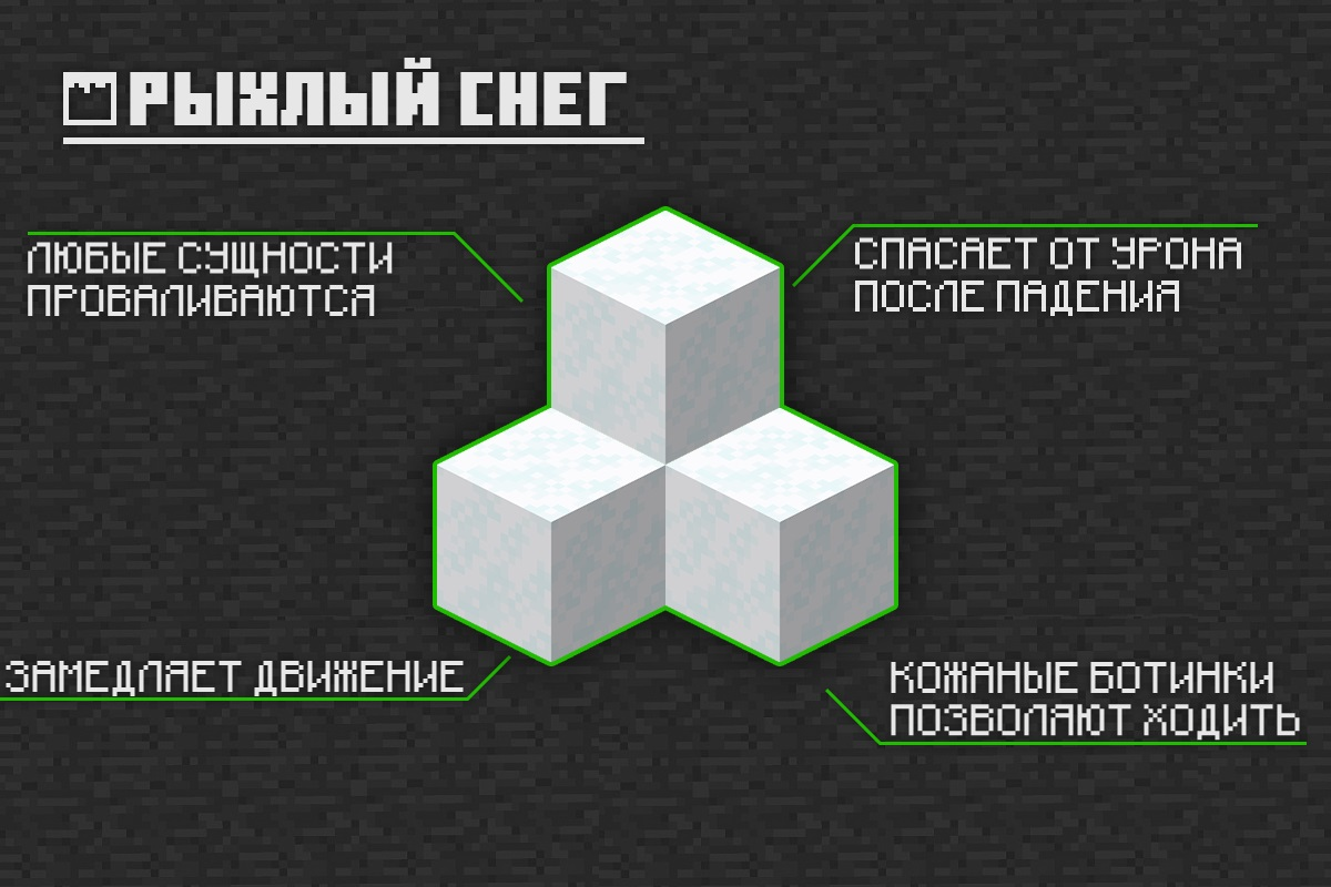 Рыхлый снег в Minecraft PE 1.16.201