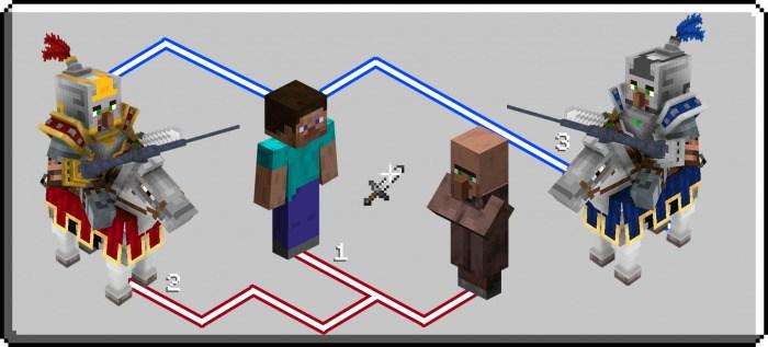 Игрок сражается с прирученным мобом