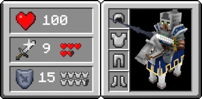 Характеристики рыцаря-жителя